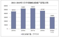 2019年1-7月全國鋼化玻璃產量情況統計