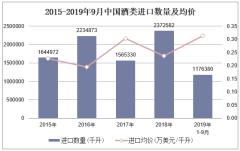 2019年1-9月中國酒類進口數量、進口金額及進口均價統計