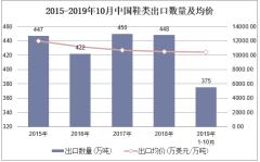 2019年1-10月中國鞋類出口數量、出口金額及出口均價統計