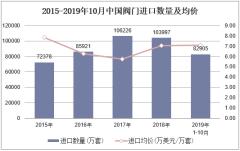 2019年1-10月中國閥門進口數量、進口金額及進口均價統計