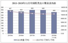 2019年1-11月中國鞋類出口數量、出口金額及出口均價統計
