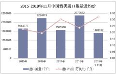 2019年1-11月中國酒類進口數量、進口金額及進口均價統計