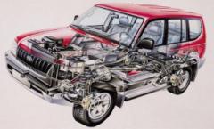 中國汽車零部件及配件制造行業相關產業政策及法規分析「圖」