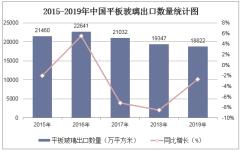 2015-2019年中國平板玻璃出口數量、出口金額及出口均價統計