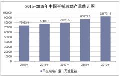 2015-2019年中國平板玻璃產量情況統計分析