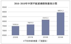 2016-2019年中國平板玻璃銷售量、產銷率及期末庫存增減統計
