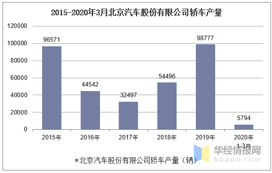 2016-2019年鴻合科技歸屬母公司凈利潤統計圖