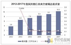 2012-2017年我国其他行业真空玻璃需求量