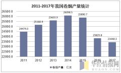 2011-2017年我国卷烟产量统计