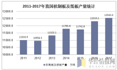 2011-2017年我国机制板及纸板产量统计