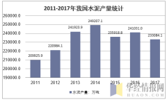 2011-2017年我国水泥产量统计