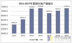 2011-2017年我国生铁产量统计