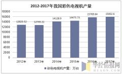 2011-2017年我国彩色电视机统计