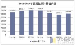 2011-2017年我国计算机产量统计