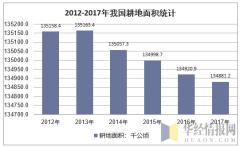 2011-2017年我国耕地面积统计