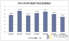 2012-2018年我国手机出货量