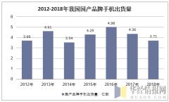 2012-2018年我国国产品牌手机出货量
