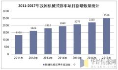 2011-2017年我国机械式停车项目新增数量统计