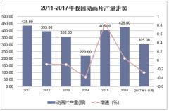 2011-2017年我国动画片产量走势