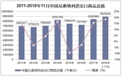 2011-2018年11月中国从奥地利进出口商品总值