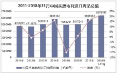 2011-2018年11月中国从奥地利进口商品总值