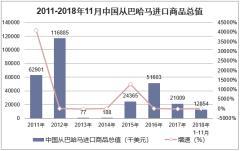 2011-2018年11月中国从巴哈马进口商品总值