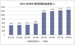2011-2018年我国国际旅游收入