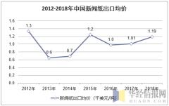 2012-2018年中国新闻纸出口均价走势图