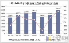 2012-2018年中国亚麻及苎麻机织物出口数量统计图