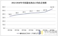 2012-2018年中国蓄电池出口均价走势图