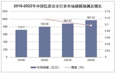 2019-2022年中国信息安全行业市场规模预测及增长