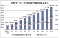 2018年1-12月中国原油产量累计值及增长