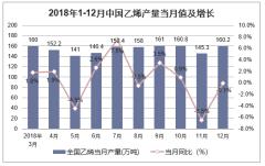 2018年1-12月乙烯产量当月值及增长
