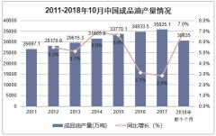 2011-2018年1-月中国成品油产量情况
