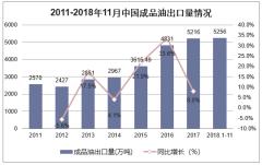 2011-2018年11月中国成品油出口量情况