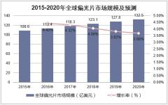 2015-2020年全球偏光片市场规模及预测