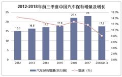 2011-2018年前三季度中国汽车保有增量及增长