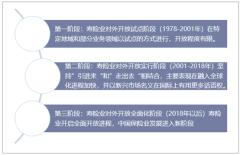 中国寿险行业对外开放政策变迁轨迹