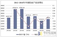 2012-2018年中国焦炭产量及增长
