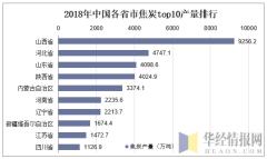 2018年中国各省市焦炭top10产量排行