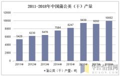 2011-2018年中国蒲公英行业产量情况