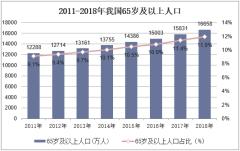 2011-2018年我国65岁及以上人口