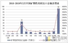 2018-2019年2月中国矿物性药材出口金额及增速
