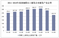 2011-2018年我国规模以上服装企业服装产量走势