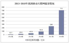 2013-2018年我国移动互联网流量情况分析
