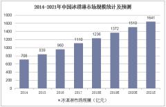 2014-2021年中国冰淇淋市场规模统计及预测