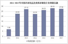 2011-2017年中国冷冻饮品及食用冰制造行业利润总额