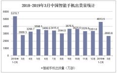 2018-2019年3月中国移动智能手机出货量统计