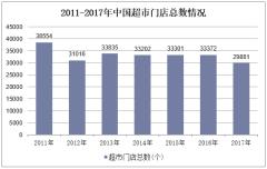 2011-2017年中国超市门店总数情况