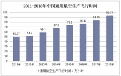 2011-2018年中国通用航空生产飞行时间